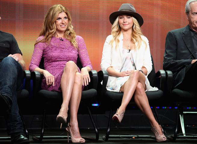 Connie Britton Purple Lace Spring 2013 Dolce Gabbana Dress ABC Nashville Panel