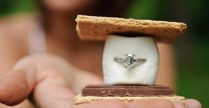 wedding planning timeline for bride to be - best proposal ever