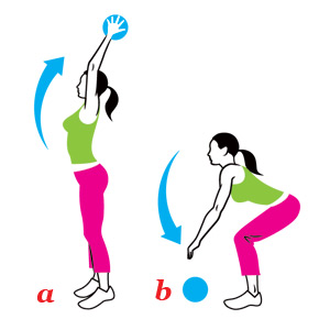 medicine-ball-slams - how to lose fat - hiit
